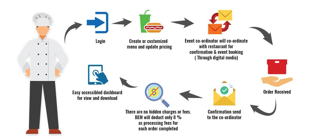 school lunch order online canada